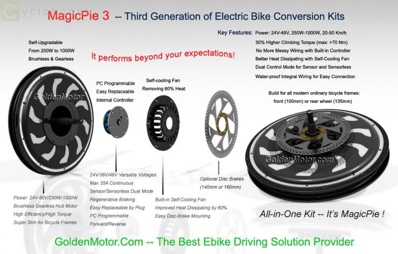 kit moteur électrique magic pie 3